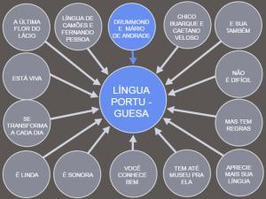 na-ponta-de-lingua-16-set-2016
